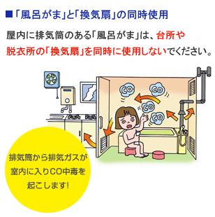 風呂がまと換気扇の同時使用