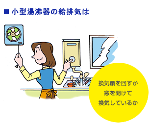 小型湯沸器の給俳気は