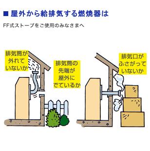 屋外から給排気する燃焼器は