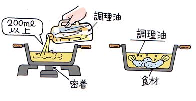 食材全体がつかるまで調理油(必ず200ml以上)を入れて行ってください